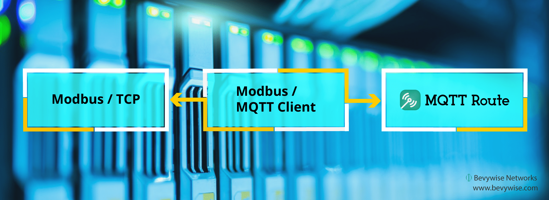 Modbus IoT Integration - Send Data to MQTT Broker - Bevywise