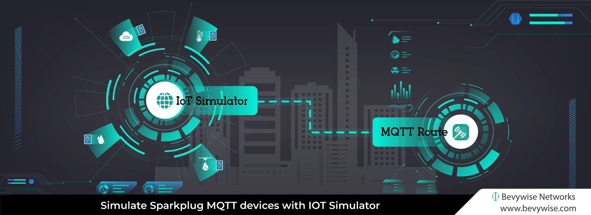 Sparkplug B MQTT Simulation using IoT Simulator - Bevywise Networks