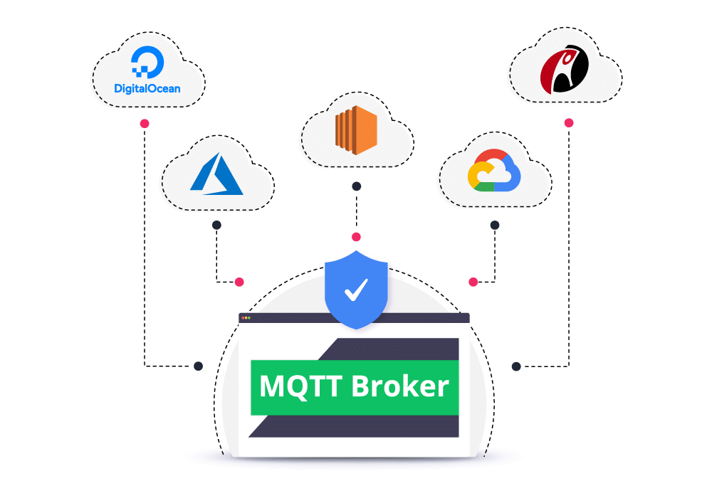 Best MQTT Broker - Build your Application in a day