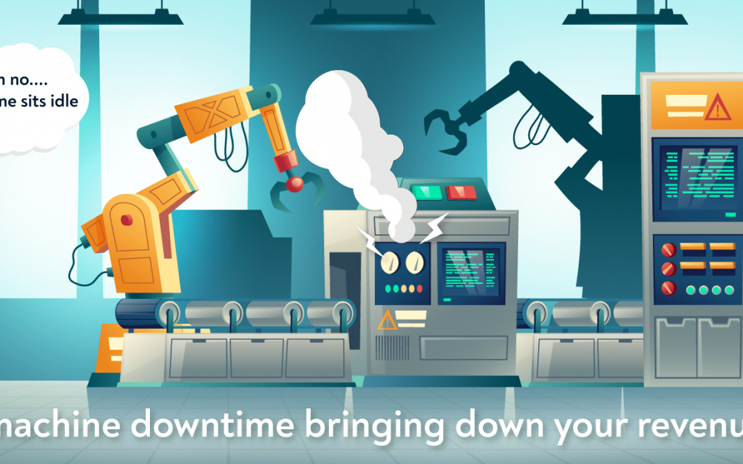 Impact of Downtime in Manufacturing