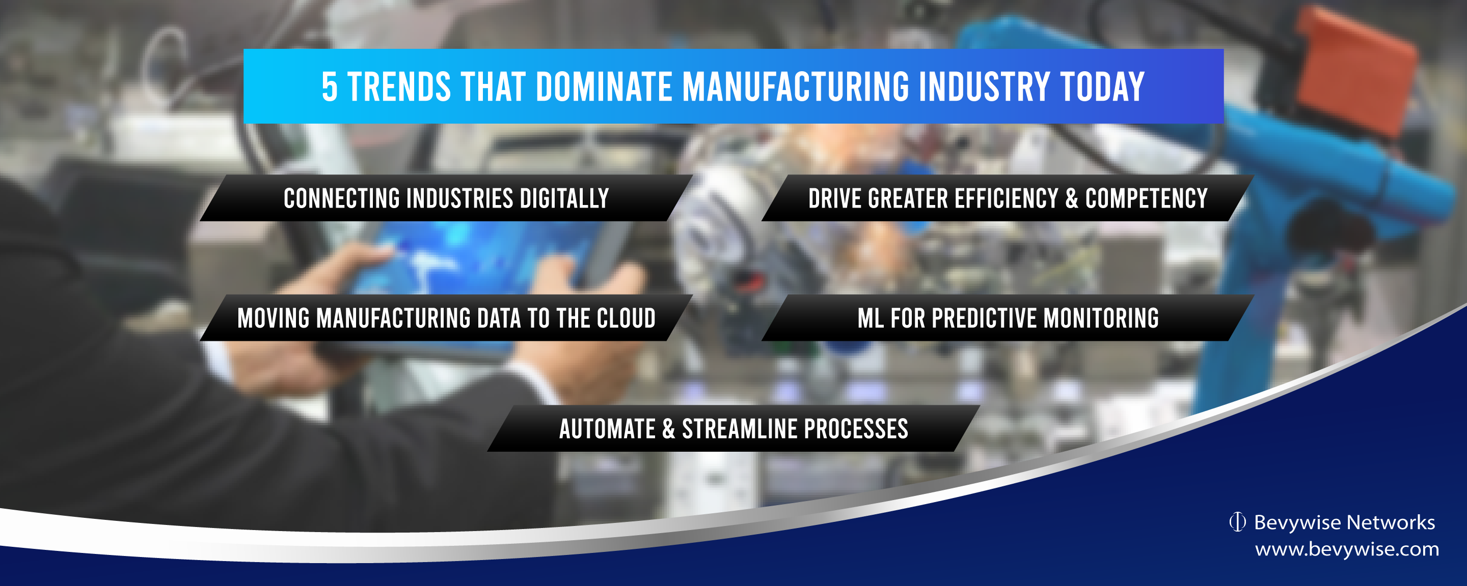 5 Trends that Dominate Manufacturing Industry Today