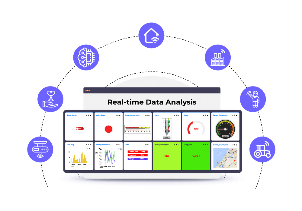 real-time-data-analysis-for-iot-applications