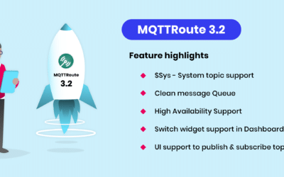 MQTTRoute 3.2 released – What's New?